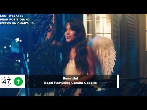 Top 50 Songs Of The Week - October 20, 2018 (Billboard Hot 100)