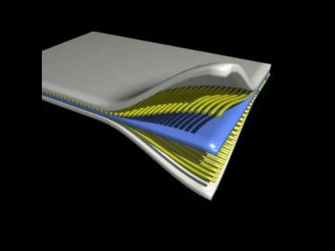 Introduction to Composite Materials. MM465 - Composite Materials