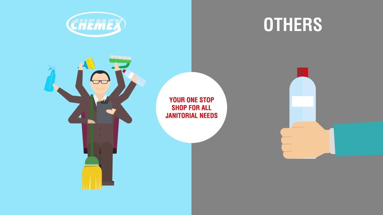 Cleaning Product Suppliers | Chemex-Dubai|UAE