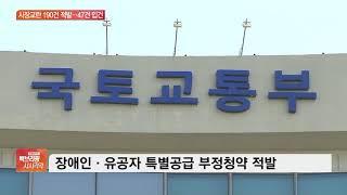 '중기 운전자금' 대출받아 아파트 매수…위법행위 적발
