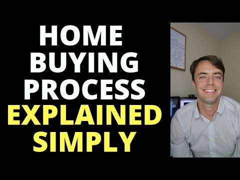 Home Buying Process (Explained Simply Step-By-Step)