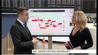 DAX: Wie sieht es charttechnisch nach dem Abverkauf aus?