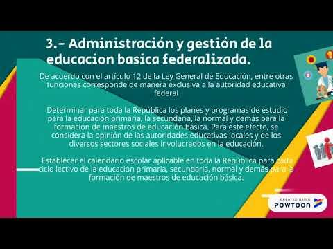 Estructura Jurídica Del Sistema Educativo Nacional Youtube