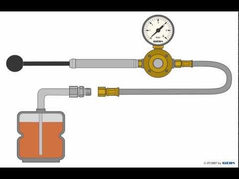 Gok Pro Fi3 De-aerator - How To Prime Using An Gok Oil Suction/Priming Pump