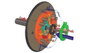 Baixar HOW A CLUTCH WORKS | single plate coil spring clutch working animation | how clutch works ?