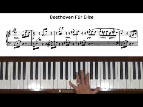 Beethoven Für Elise Piano Tutorial (complete with score)
