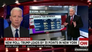 What the latest NY primary poll numbers show us