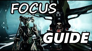 Focus Farm Guide: Beasts of Sanctuary Update