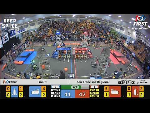 Final 1 - 2019 San Francisco Regional