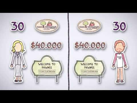 Understanding your Credit Score | by Wall Street Survivor