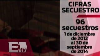 Alarmantes cifras de secuestro en Nezahualcóyotl, Estado de México / Vianey Esquinca