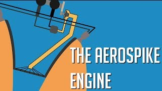 Rocket Science E05: The Aerospike Engine