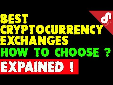 How to Choose a Cryptocurrency Exchange - Best Cryptocurrency Exchanges  -Explained [Hindi]