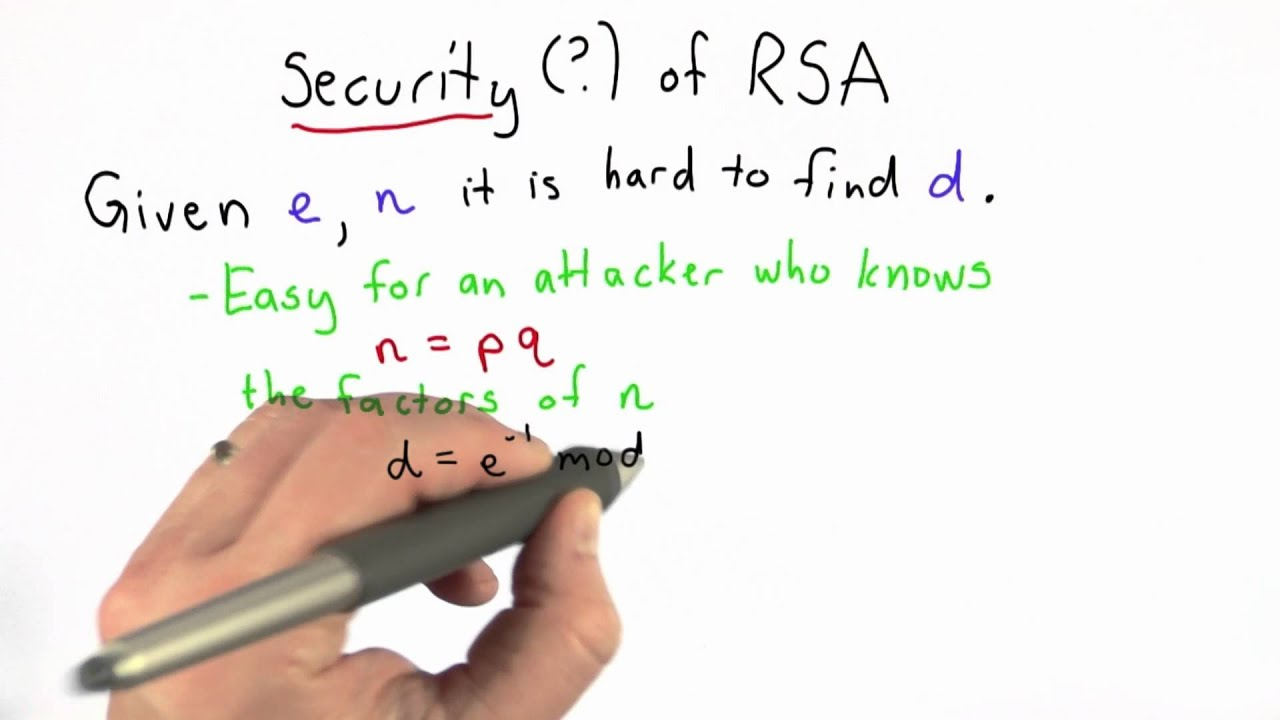Security Of RSA - Applied Cryptography
