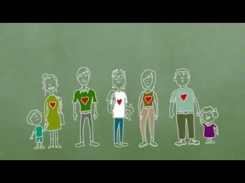 Ağızdan Ağıza Pazarlama - Fikrimühimler