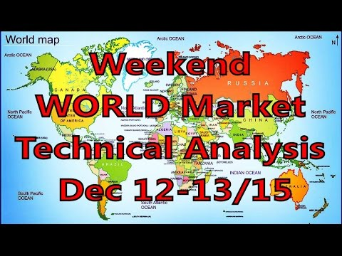 Weekend WORLD Markets Analysis Dec 12-13/15
