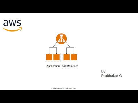 aws-application-load-balancing- -setup- -configuration