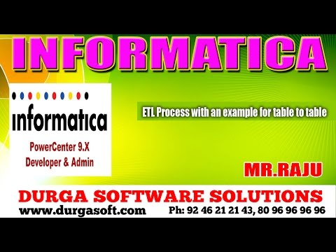 Informatica - ETL Process with an example for table to table