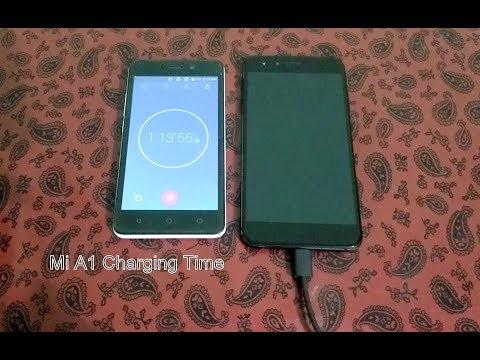 Xiaomi Mi A1 Tips,Tricks, Pros and Cons - Tech Updates