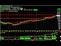 AAU, BVF, KRA, VHC – Stock Charts – Harry Boxer, TheTechTrader.com