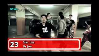 AZ30 Chart Indonesia (29 Apr-08 Mei 2013)
