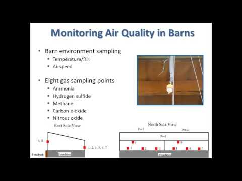 Measuring air emissions in mono-slope bedded beef barns