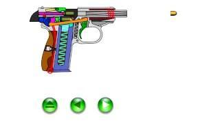 9-мм Пистолет Макарова (ПМ). Задержки при стрельбе и способы их устранения.