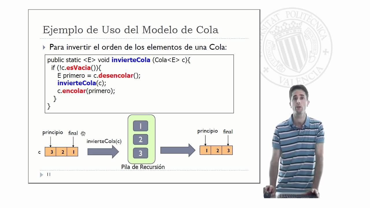 Estructuras De Datos Lineales Pila Cola Y Lista Con Punto De Interés Upv