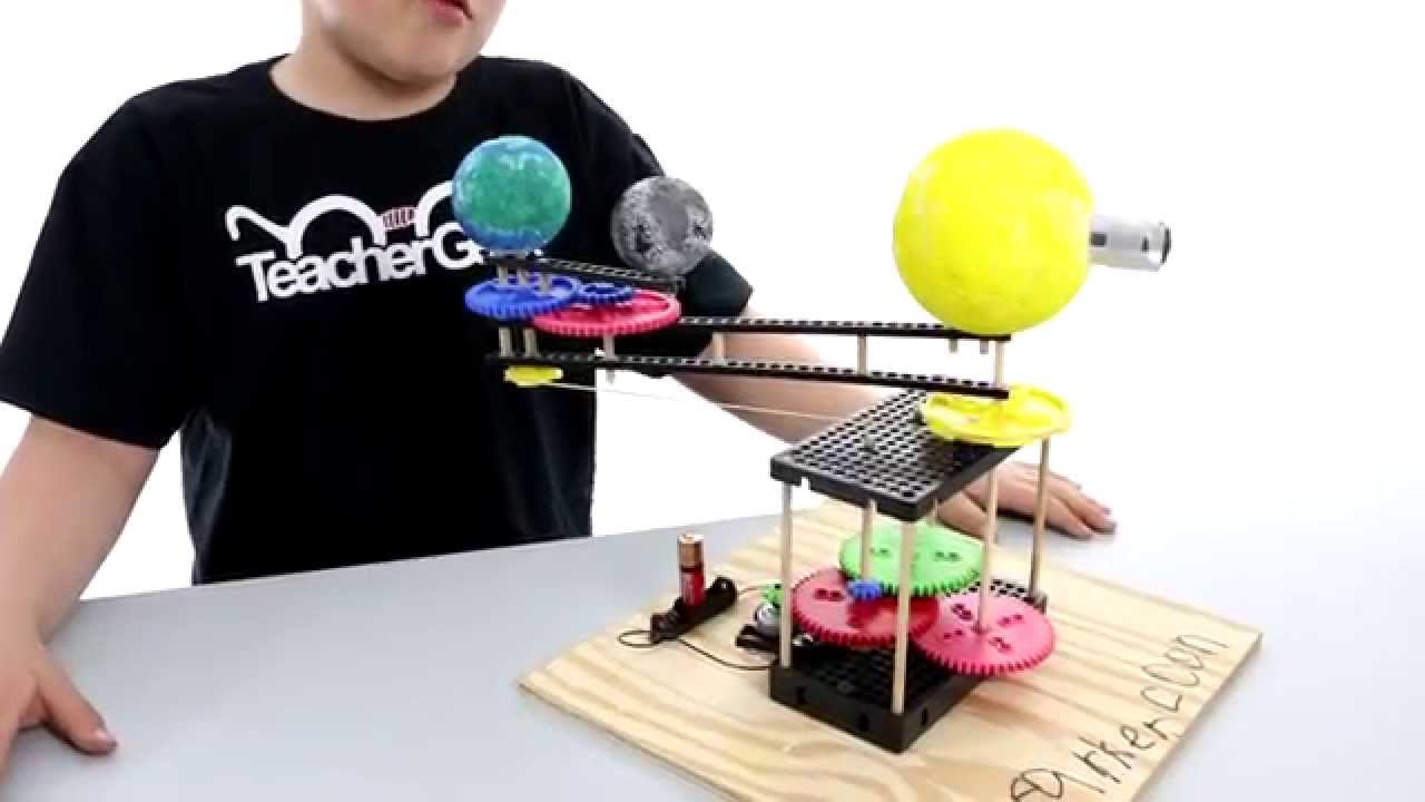 How to make a rotating solar system project for school for Solar project for kids