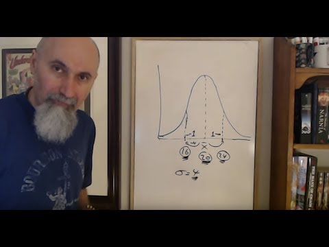 ASMR Math: Twitch Live Stream: Stats, Normal Distribution, Functions, Linear Algebra, Economics