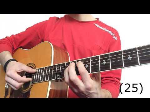 Мелодия гитарада  разбор