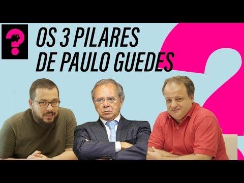 PRIMEIROS DIAS DE BOLSONARO   ECONOMIA É TUDO #35