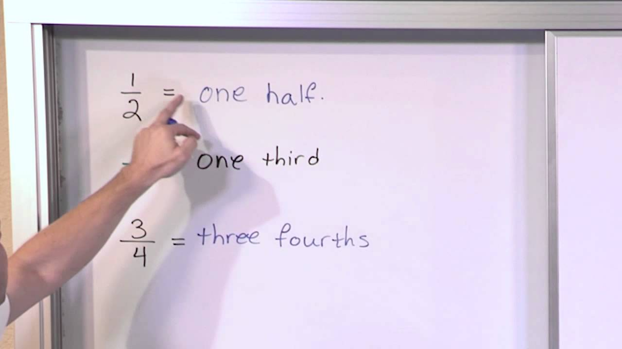 Writing Fractions as Words - 30th Grade Math Tutor