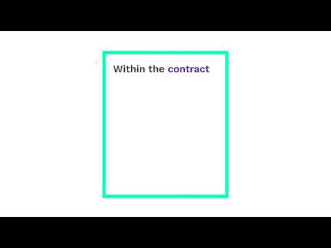 Introducing Icertis Contract Intelligence