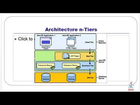 J2ee architecture youtube j2ee architecture ccuart Gallery