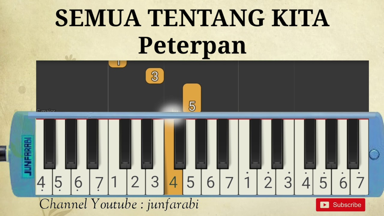 Not Pianika Semua Tentang Kita Peterpan Tutorial Pianika Youtube