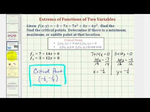 Ex 1: Classify Critical Points As Extrema Or Saddle Points - Function Of Two Variables