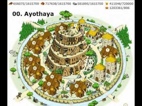 AYO Travian