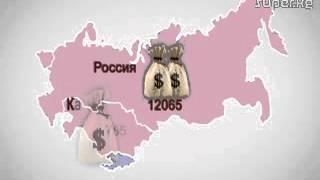 Кыргызстан и таможенный союз(, 2013-05-14T06:29:05.000Z)