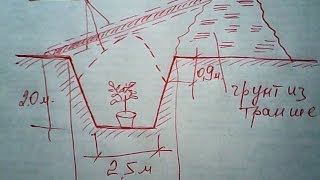 видео Отопление в зимнем саду на даче: виды, устройство и преимущества