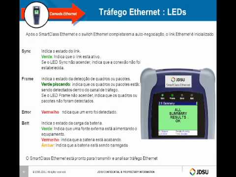 Treinamento do smartclass ethernet equipamento. Wmv youtube.