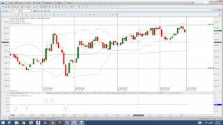 Nadex Binary Options Trading Signals Market Recap 4 21 14 FOUR OUTSTANDING VICTORIES