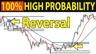 🔴 100 High Probability TREND REVERSAL An  Ncredibly EASY Technique To Detect Trend Changes