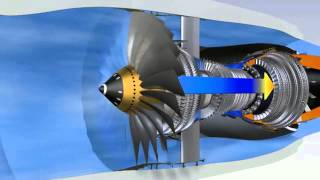 The CFM56 7B Turbofan Engine Fonctionnement d'un réacteur