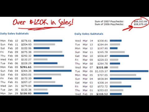 Make Over $60000 On Clickbank With Free Traffic Strategy