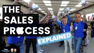 The Sales Process Explained | Apple Examples