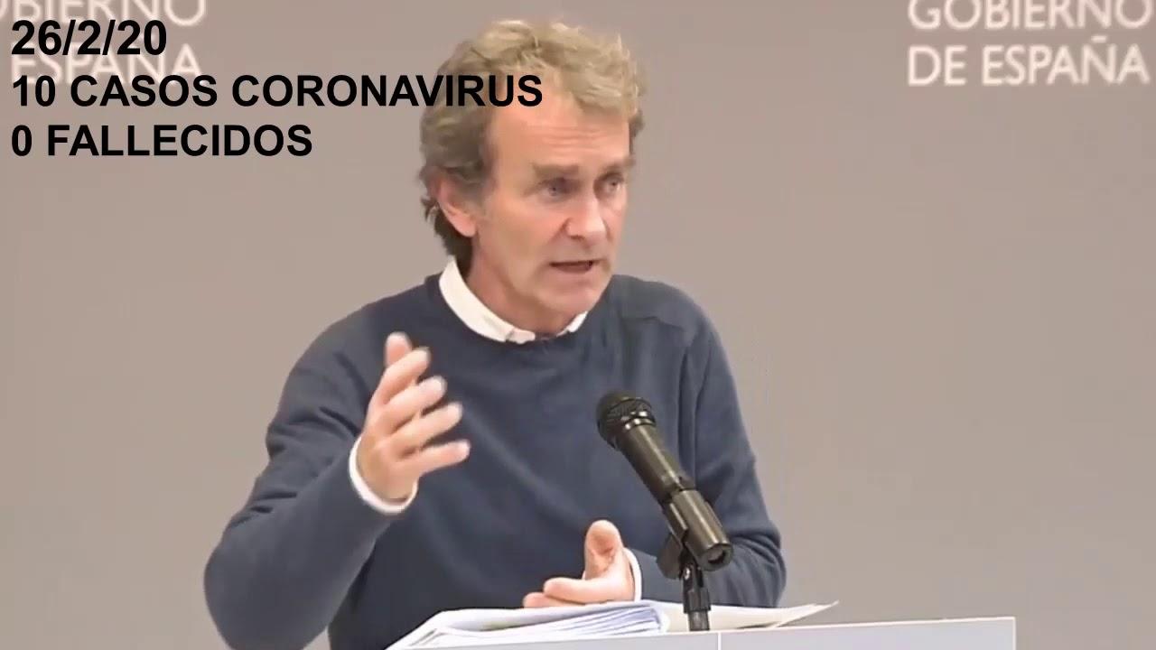 Fernando Simon: No tiene sentido que la población  en general utilice mascarillas