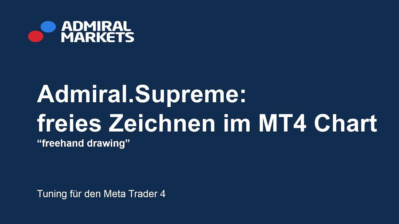 Admiral Markets Deutschland