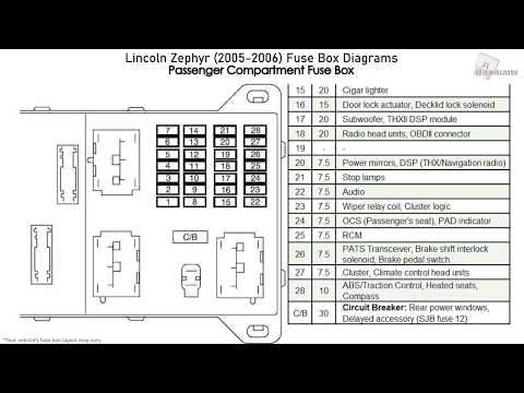 lincoln zephyr fuse box | gold-project wiring diagram value -  gold-project.besmarteatsushiko.it  besmarteatsushiko.it