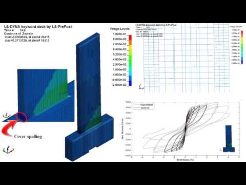Simulation of Concrete Shear Wall Under Cyclic Lateral Loading